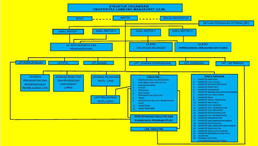 Struktur-Organisasi-1